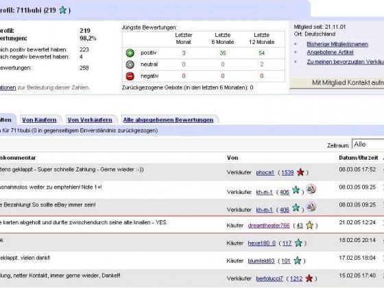 User Interrozitor - Pimera P11 und mehr